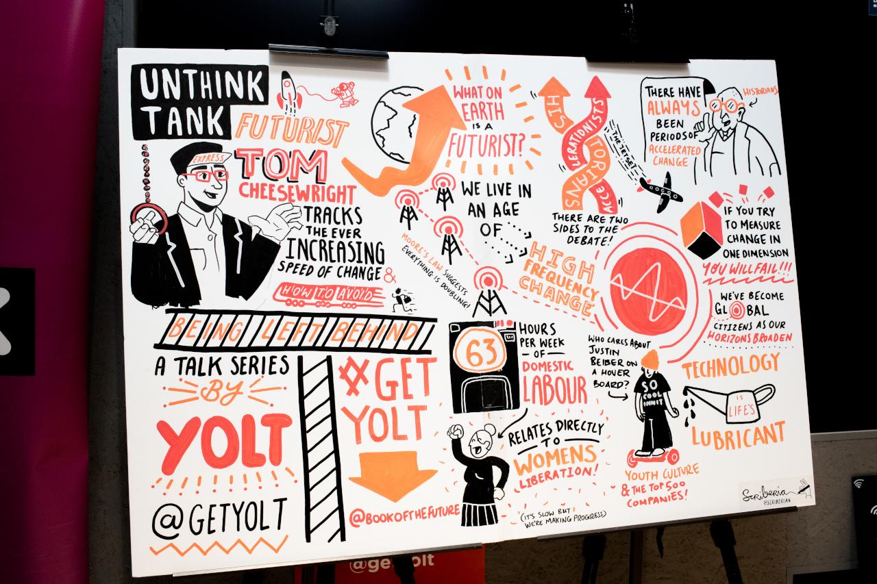 sketch artist's rendition of futurist speaker Tom Cheesewright's talk at Yolt Unthinktank